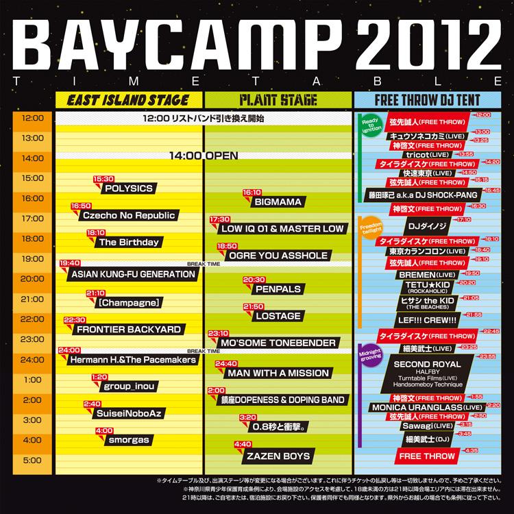 BAYCAMP 2012タイムテーブル